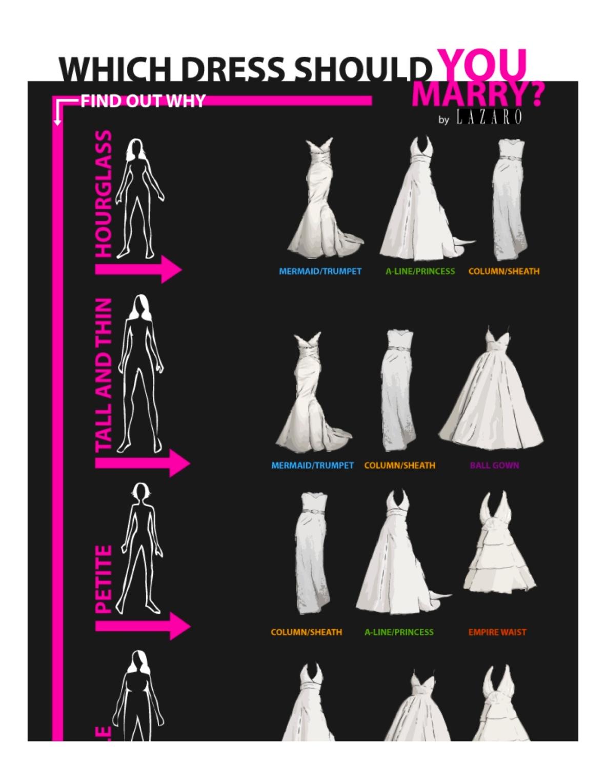 fashion copywriting, freelance wedding copywriter